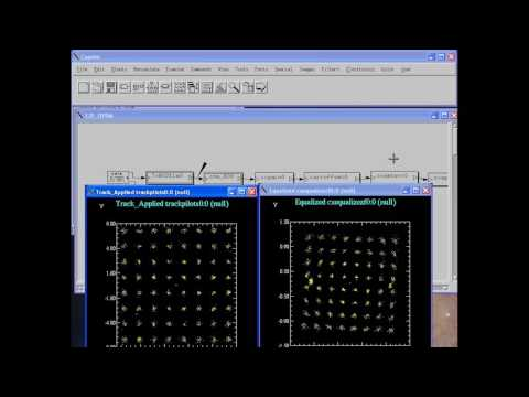 Modeling and Simulation of OFDM (IEEE 802.11a) in CAPSIM