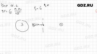 Упр 15.2 - Физика 9 класс Пёрышкин