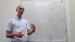 UV-vis (electronic) spectroscopy. The Franck-Condon principle