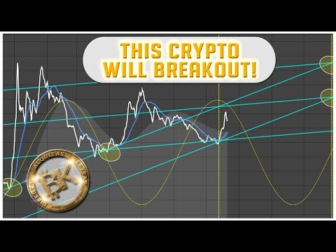 Bitcoin BTC Price 7410 USD 🚀 LIVE Crypto Trader News 2018
