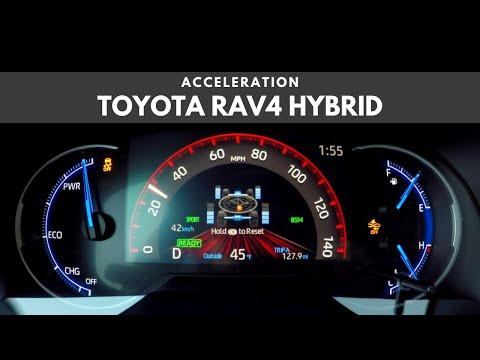 Toyota RAV Hybrid - Acceleration