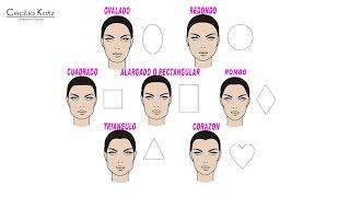 Como maquillar tu tipo de rostro - Contour and highlight your type of face