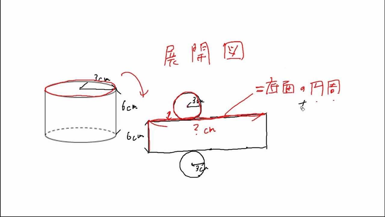 円柱の展開図 - YouTube