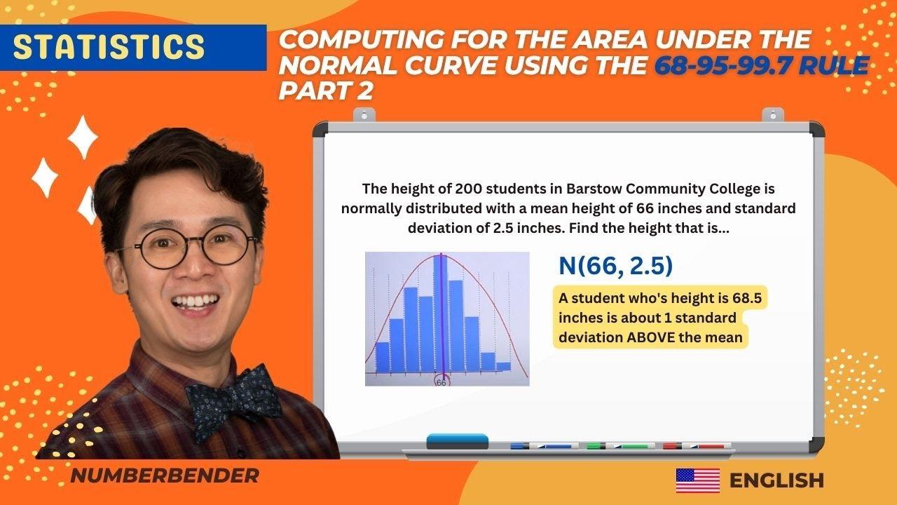 Statistics Using The Empirical Rule 68 95 99 7 Youtube