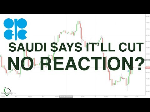 55 - Results July for 24, 2017 - OPEC & Saudi Arabia Cut Output... Markets Do Nothing? Boring!