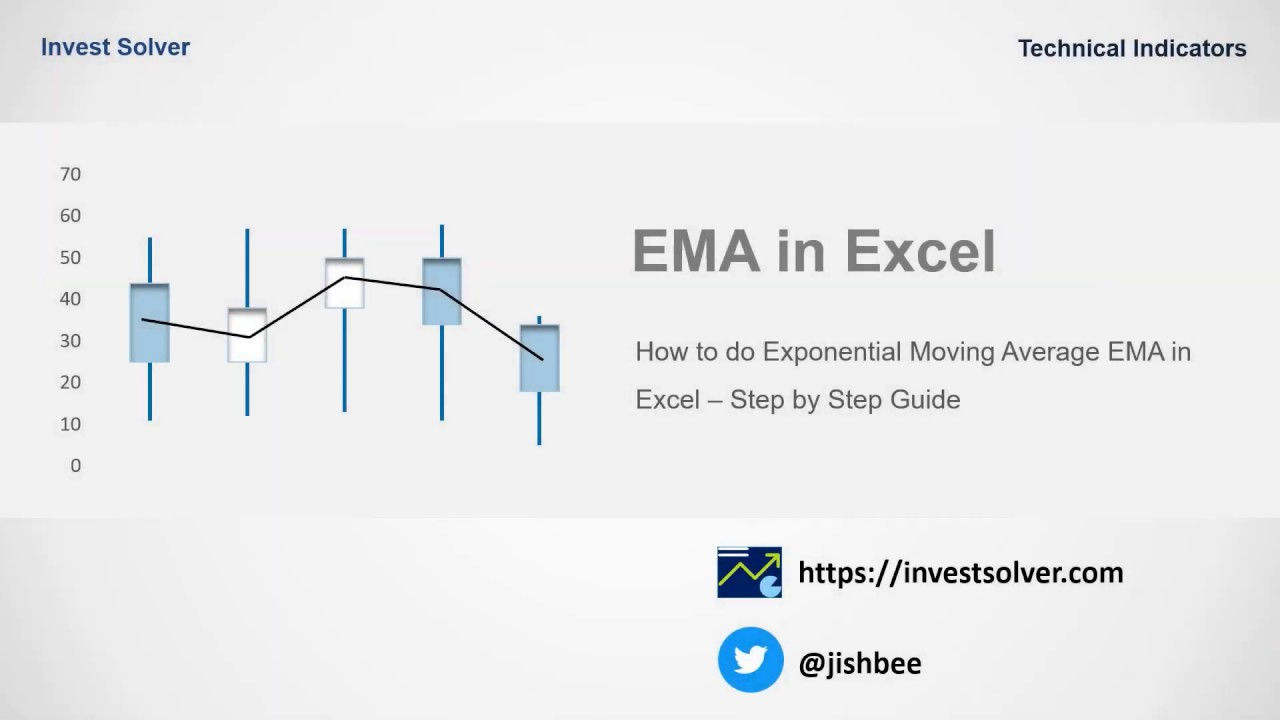 How to do EMA in Excel   Step by Step