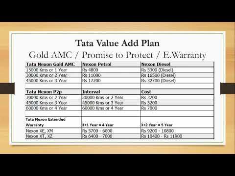 Tata Nexon Service Maintenance, AMC Plans Explained - YouTube