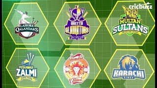 PSL: Players retained and signed so far
