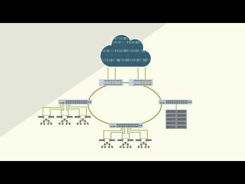 Industrial networks with Industrial Ethernet switches
