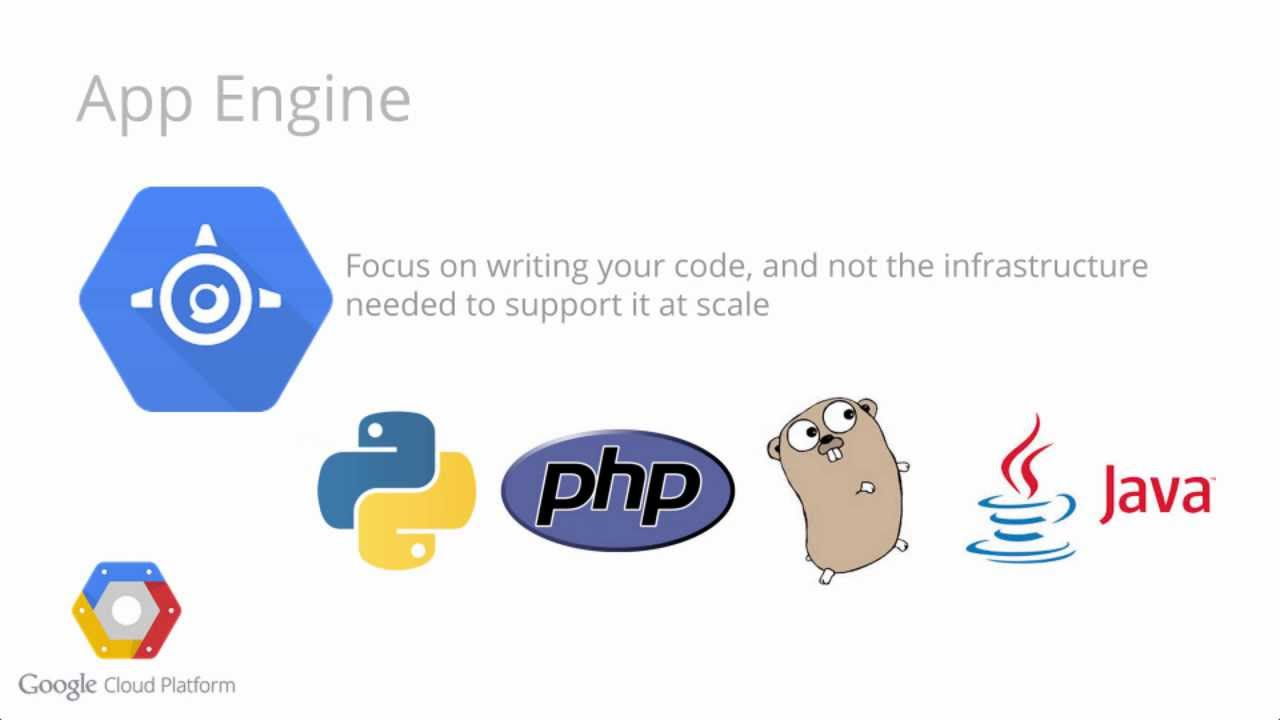 how to use google app engine