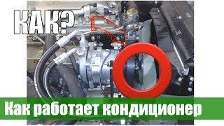 Как работает кондиционер в машине