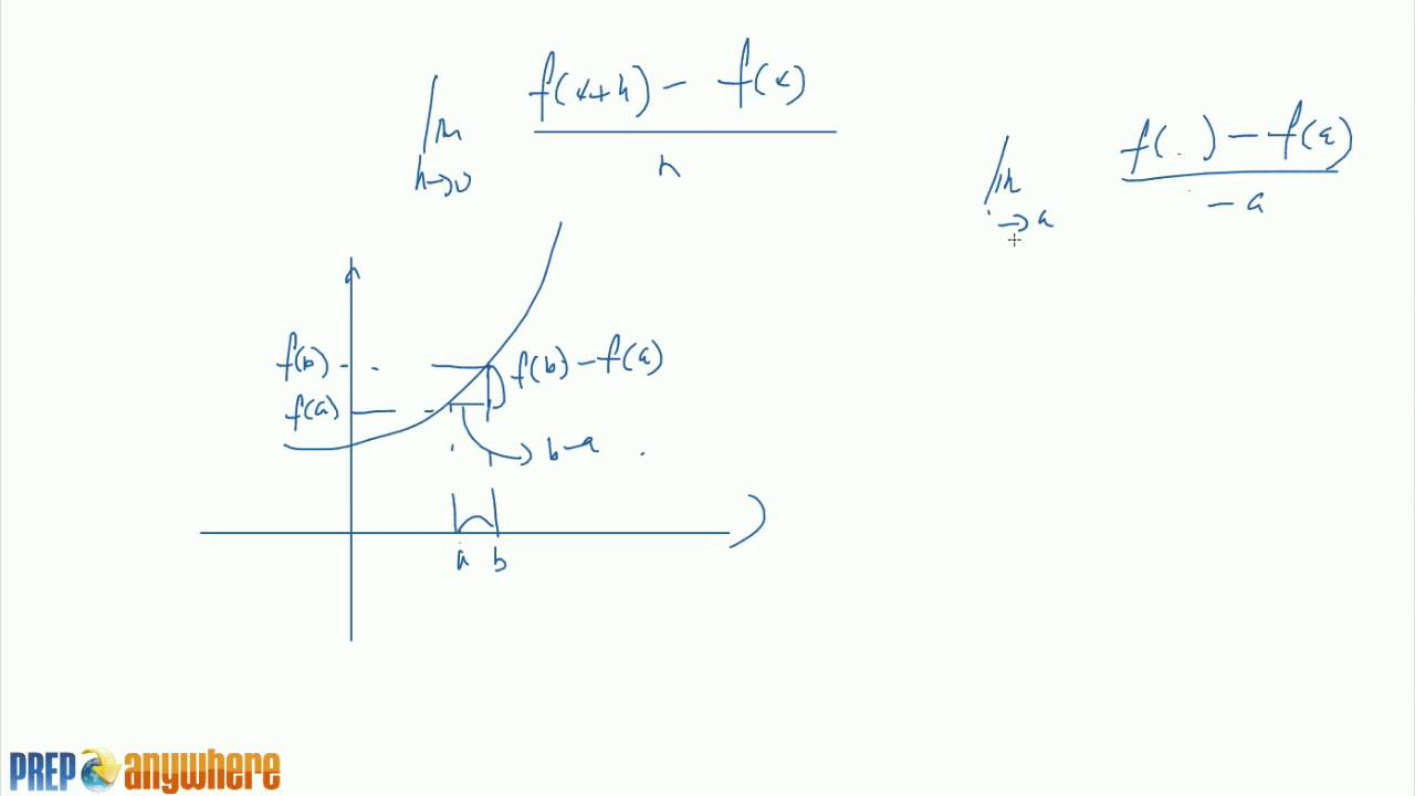 4. Alternate Forms of Derivative - YouTube