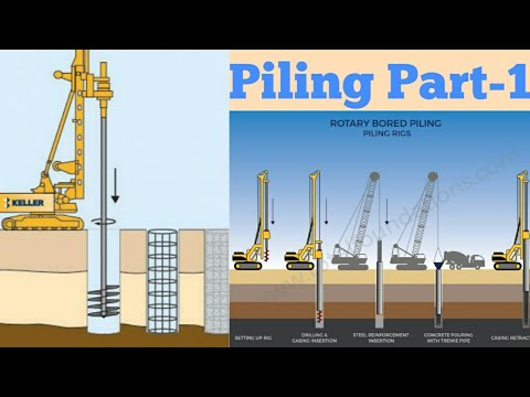 56 | Piling Work Construction| Cast In Situ Pile Foundation| Rig Machine| Civil Engineer| Success555
