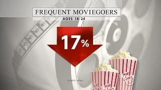 ... Young Movie Going Audience For Good Full Movie online {20 Mar 2016