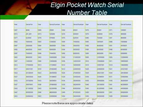 Elgin Pocket Watch Understanding Serial Numbers