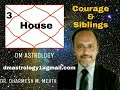 3rd House of subconscious & courage in Vedic Astrology by Dr Dharmesh Mehta