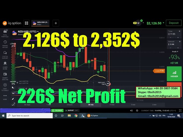 Automated Trading Software 2,126$ to 2,352$ (226$ net profit)
