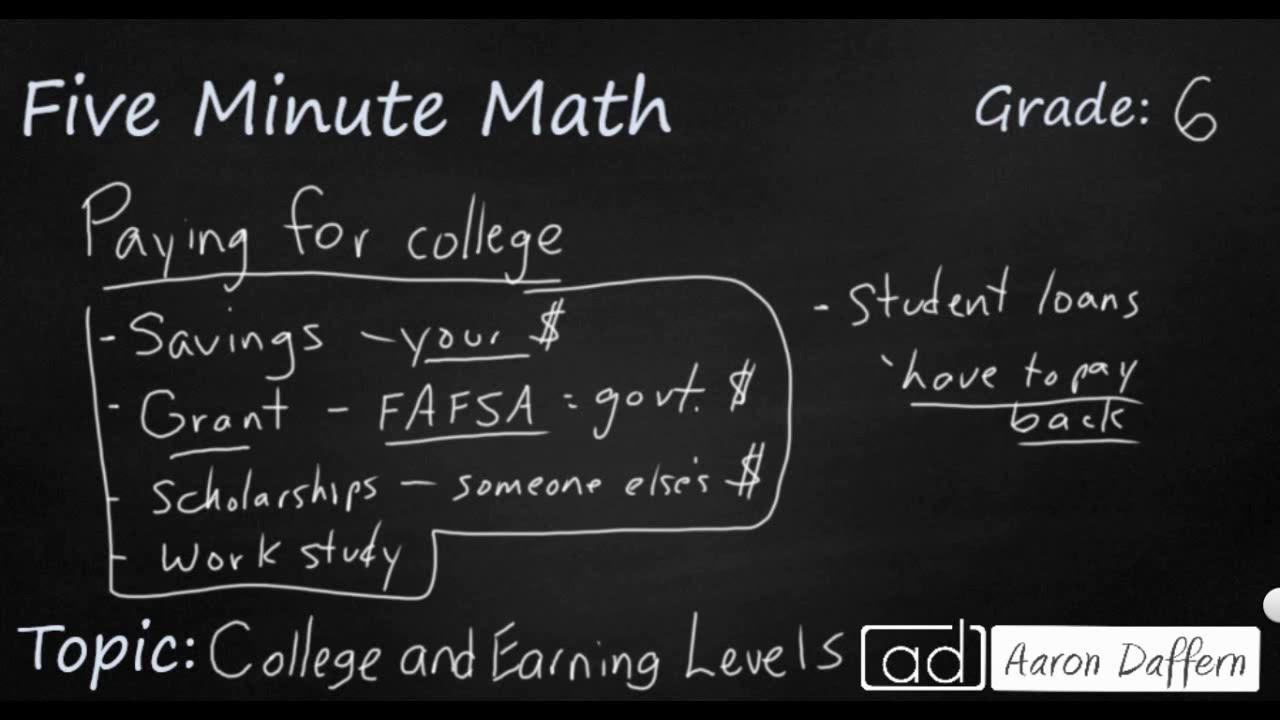 6th Grade Math - Personal Financial Literacy Annual Salaries