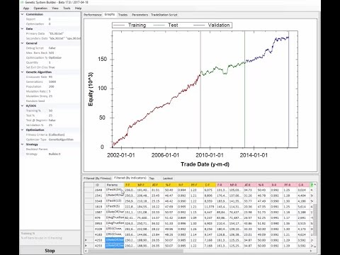 Trademaid Genetic System Builder sneak preview