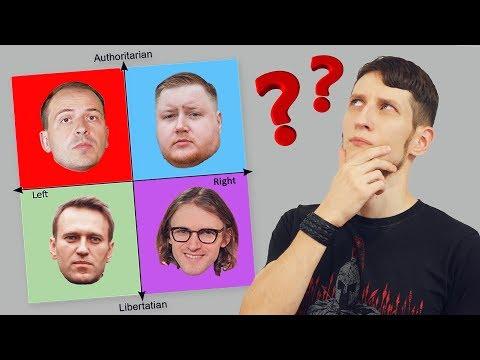 Кто Где? Блогеры
