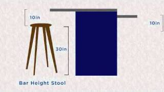 Bar Stools Or Counter Stools - How To Choose