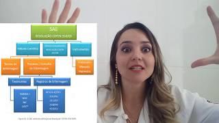Processo de Enfermagem e SAE - O que é? Quais são as etapas?