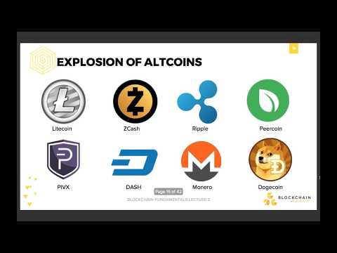 [Lecture 2] Bitcoin to Blockchain: From Cypherpunks to JP Morgan Chase