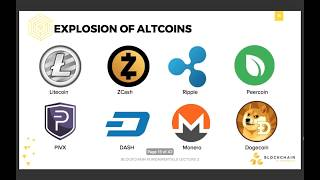 Lecture 2 Bitcoin to Blockchain From Cypherpunks to JP Morgan Chase