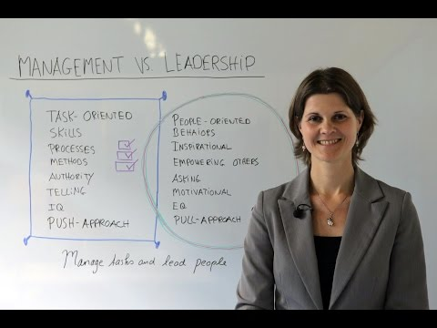 How to Manage Tasks and Lead People - Leadership Training