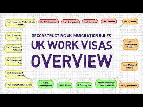 Australian work visas for uk citizens
