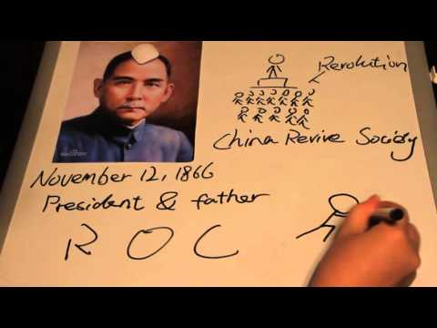 Who Was Sun Yat-Sen(white board video)