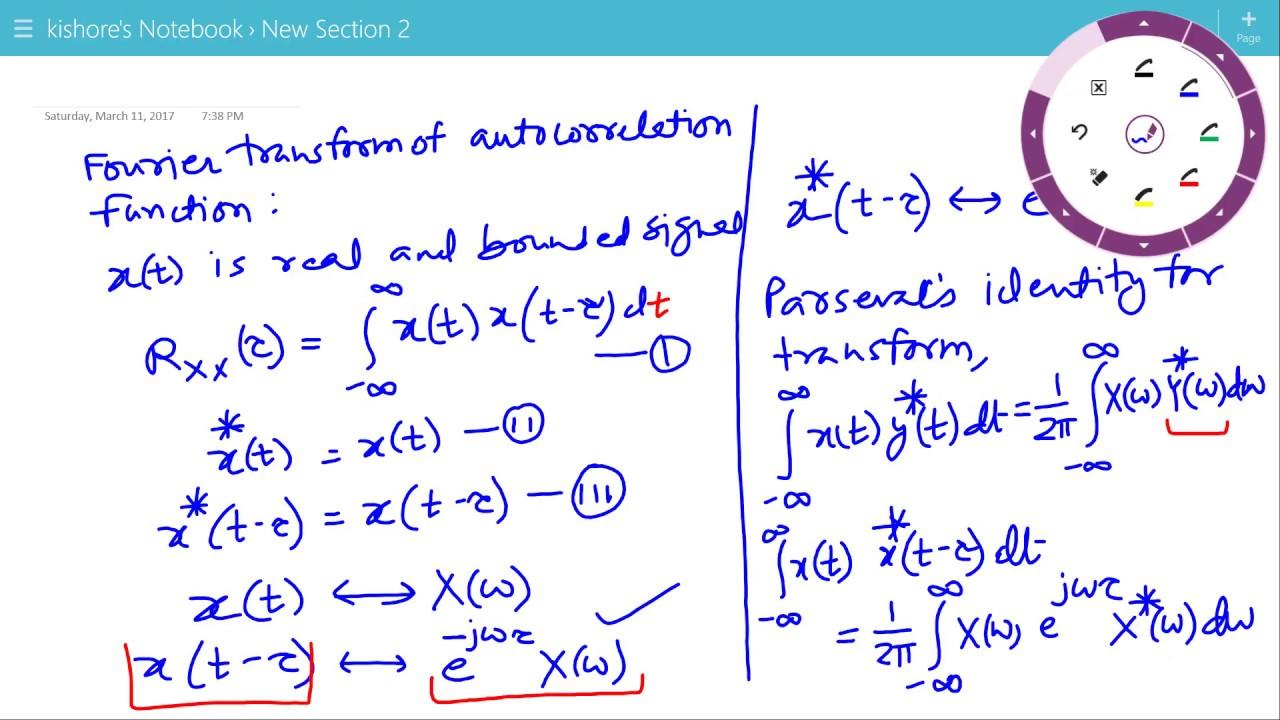 Fourier Transform of Autocorrelation Function