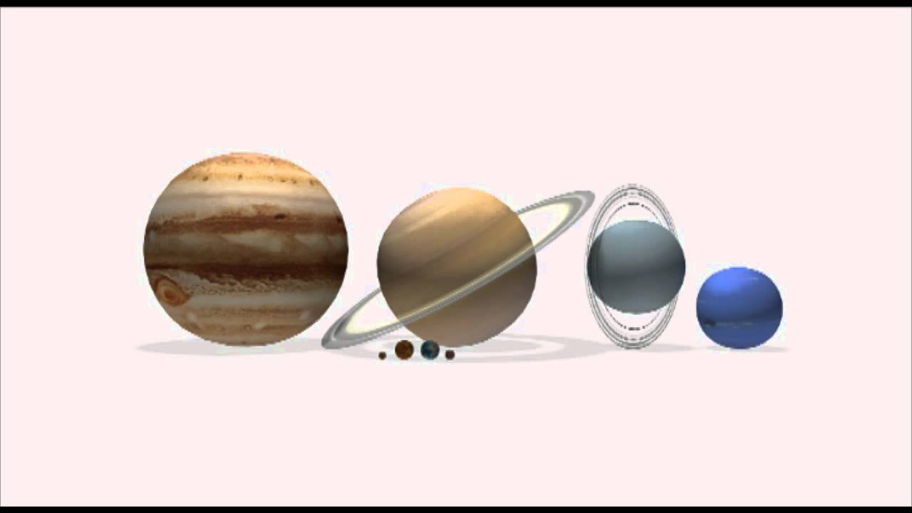 Solar System Animation - YouTube