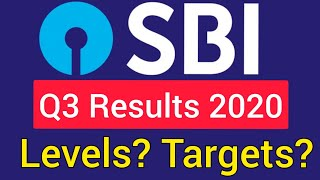 SBI Q3 RESULTS 2020 👍 SHOULD I BUY SBI STOCK NOW | HOW IS SBI STOCK FOR LONG TERM #wealthfirst