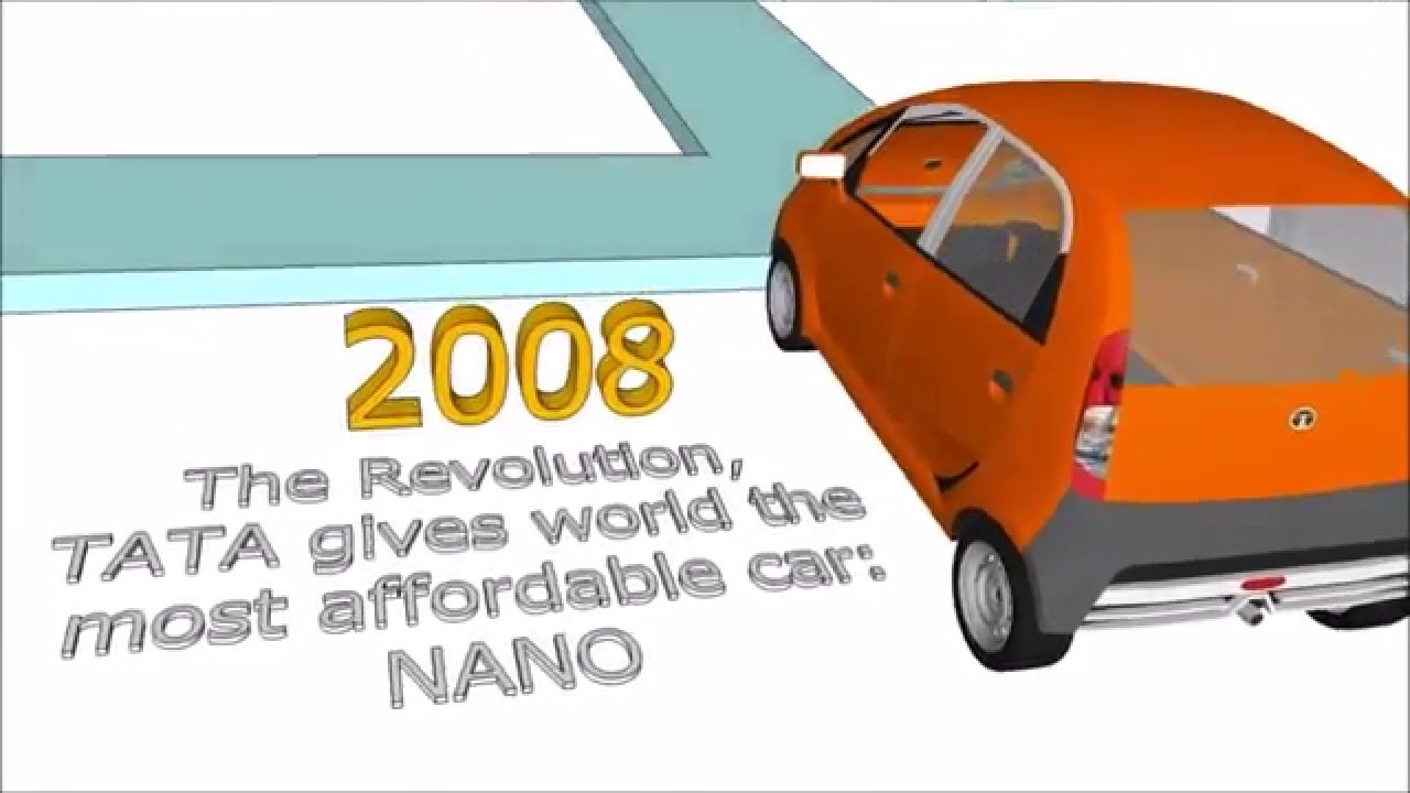 Timeline And Evolution Of Indian Automobile Industry