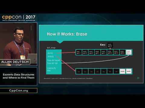 """CppCon 2017: Allan Deutsch """"Esoteric Data Structures and Where to Find Them"""""""