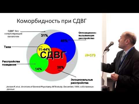 Диагностика и лечение СДВГ, д. м. н., проф. Л. С. Чутко