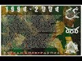 """D.O.B. Community - """"Короли Андеграунда"""" (альбом)"""
