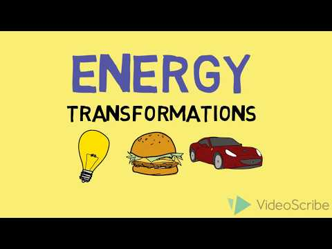 ENERGY TRANSFORMATIONS~Science For Fun - YouTube