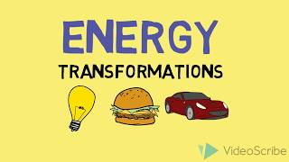 ENERGY TRANSFORMATIONS~Science For Fun