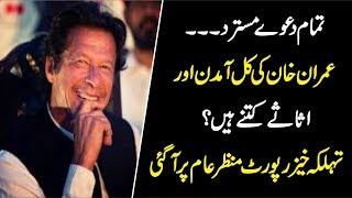 Imran Khan's Declared Assets Revealed In Nomination Papers - BOL Media BOL