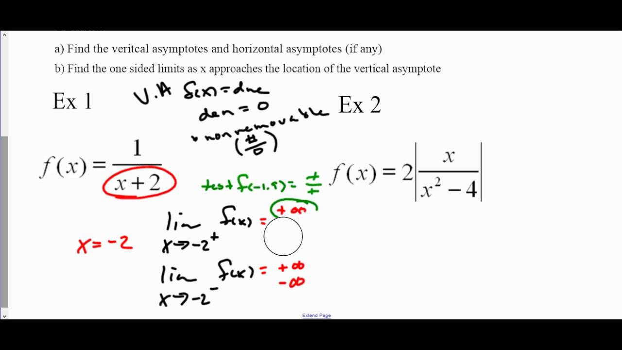 Finding vertical and horizontal asymptotes youtube finding vertical and horizontal asymptotes ccuart Choice Image