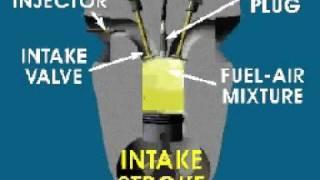 4-stroke engine Thumbnail