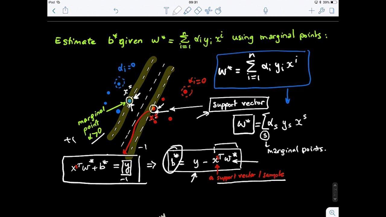 Machine Learning Blink 8 3 (optimizing support vector machines using  Lagrangian optimization)