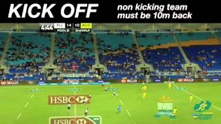 SEVENS: Introduction to Sevens Rugby