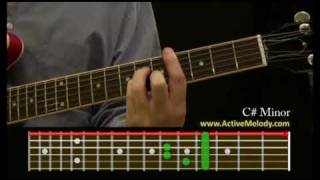 how to play a c# (sharp) chord on the guitar