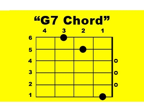 G7 Guitar Chord Youtube