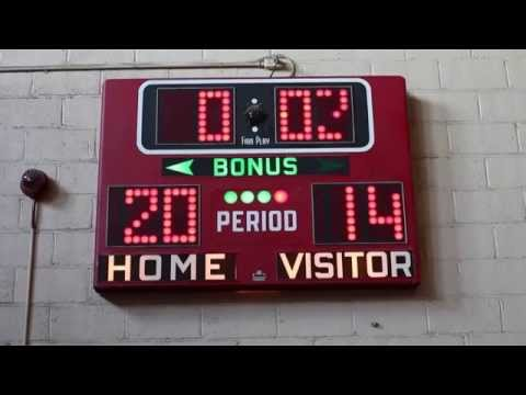 Kanye Scoreboard