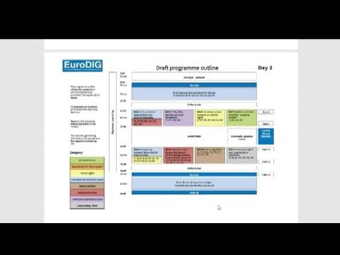 EuroDIG 2018 preparation meeting - Session 1 - Subject Matter Experts + Draft Programme