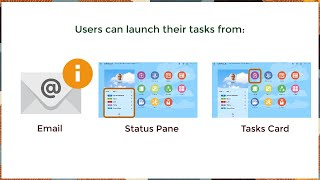 Overview: Managing Your Business Process Using Task Manager video thumbnail